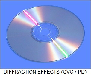 Diffraction Effects